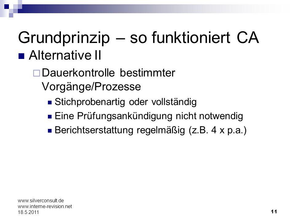 11 www.silverconsult.de www.interne-revision.net 18.5.2011 Grundprinzip – so funktioniert CA Alternative II Dauerkontrolle bestimmter Vorgänge/Prozess