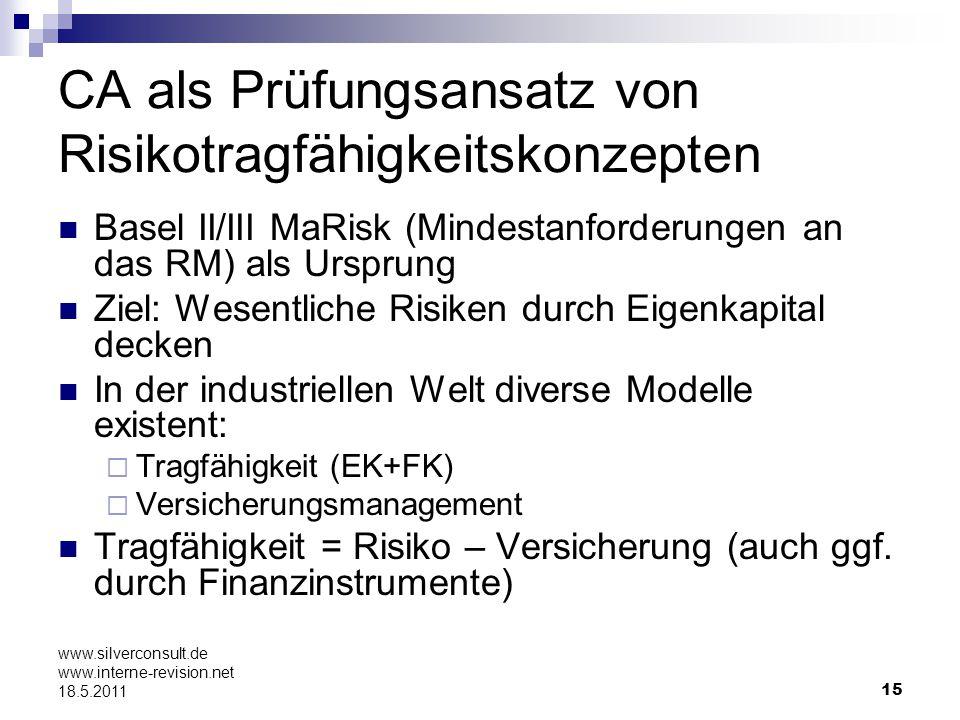 15 www.silverconsult.de www.interne-revision.net 18.5.2011 CA als Prüfungsansatz von Risikotragfähigkeitskonzepten Basel II/III MaRisk (Mindestanforde