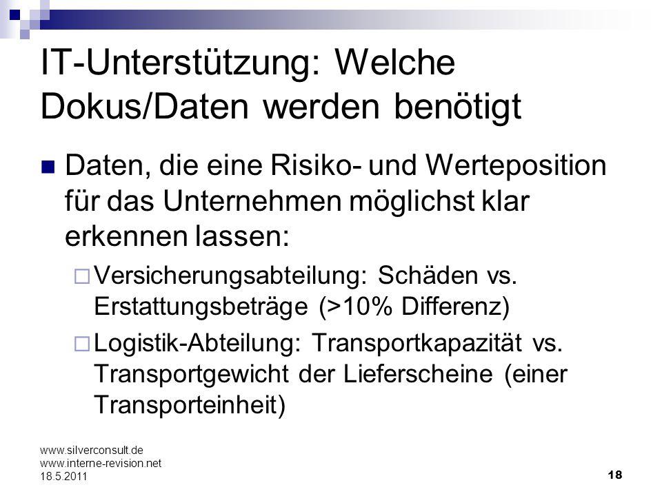 18 www.silverconsult.de www.interne-revision.net 18.5.2011 IT-Unterstützung: Welche Dokus/Daten werden benötigt Daten, die eine Risiko- und Werteposit