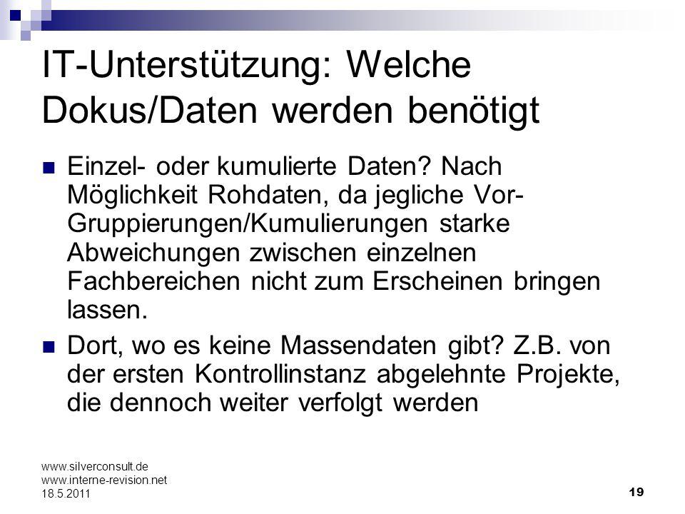 19 www.silverconsult.de www.interne-revision.net 18.5.2011 IT-Unterstützung: Welche Dokus/Daten werden benötigt Einzel- oder kumulierte Daten? Nach Mö
