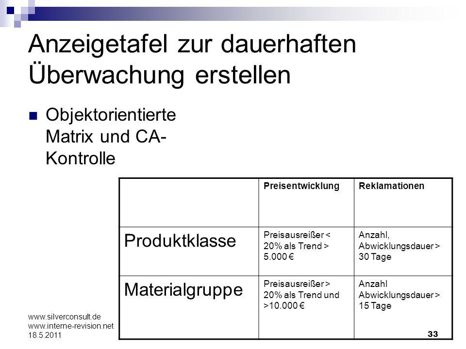 33 www.silverconsult.de www.interne-revision.net 18.5.2011 Anzeigetafel zur dauerhaften Überwachung erstellen Objektorientierte Matrix und CA- Kontrol