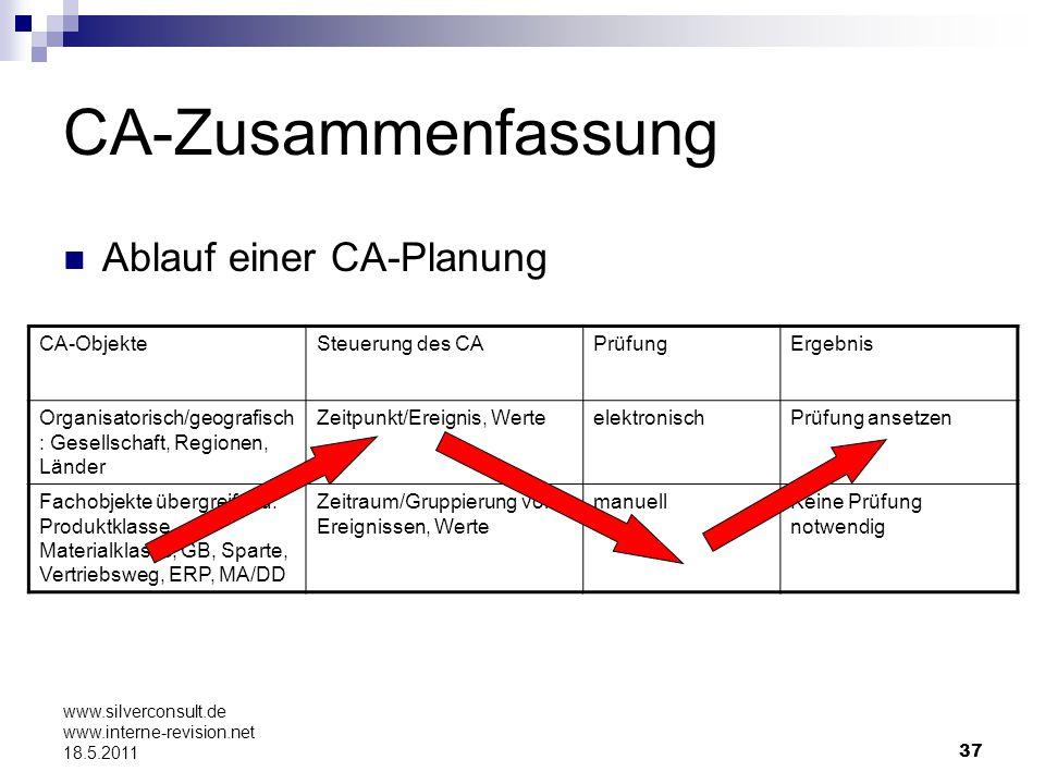 37 www.silverconsult.de www.interne-revision.net 18.5.2011 CA-Zusammenfassung Ablauf einer CA-Planung CA-ObjekteSteuerung des CAPrüfungErgebnis Organi