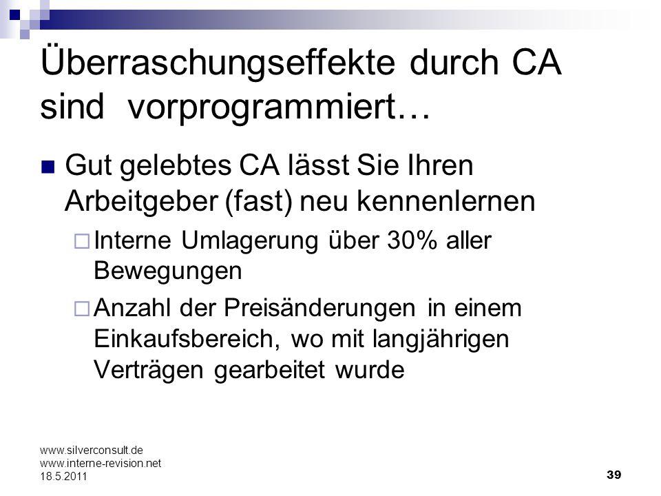 39 www.silverconsult.de www.interne-revision.net 18.5.2011 Überraschungseffekte durch CA sind vorprogrammiert… Gut gelebtes CA lässt Sie Ihren Arbeitg