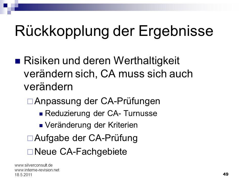 49 www.silverconsult.de www.interne-revision.net 18.5.2011 Rückkopplung der Ergebnisse Risiken und deren Werthaltigkeit verändern sich, CA muss sich a