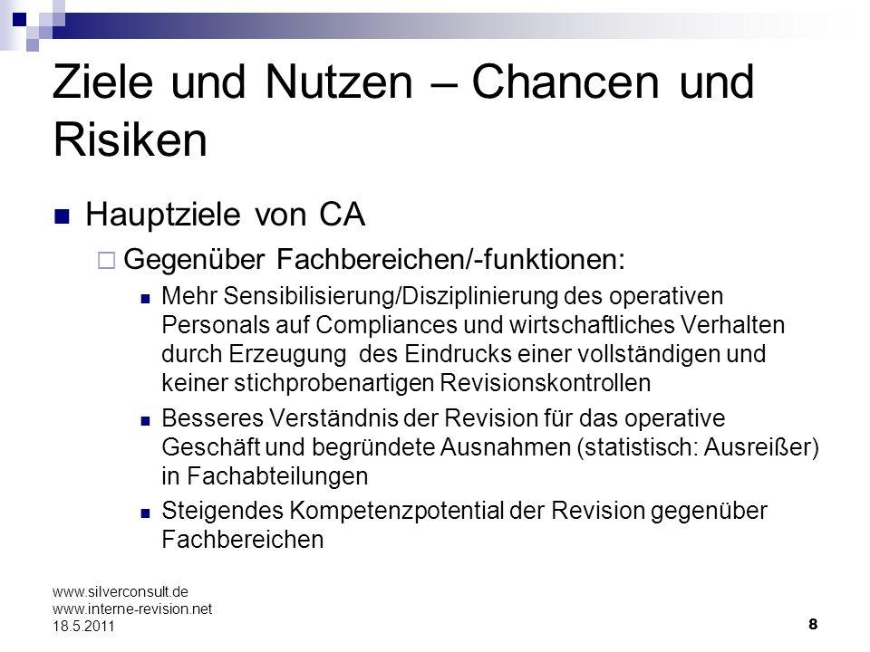 9 www.silverconsult.de www.interne-revision.net 18.5.2011 Ziele und Nutzen – Chancen und Risiken Chancen von CA Bessere Absicherung von Compliance- und Wirtschaftlichkeitsthemen Geringere Haftungsgefahr der GF wg.