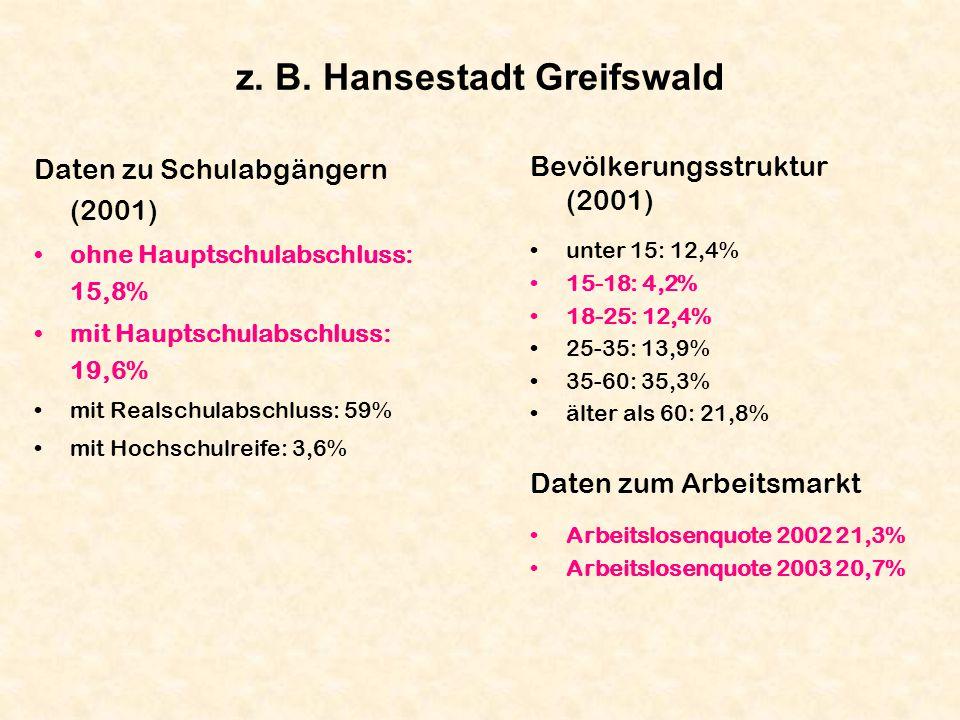 z. B. Hansestadt Greifswald Daten zu Schulabgängern (2001) ohne Hauptschulabschluss: 15,8% mit Hauptschulabschluss: 19,6% mit Realschulabschluss: 59%