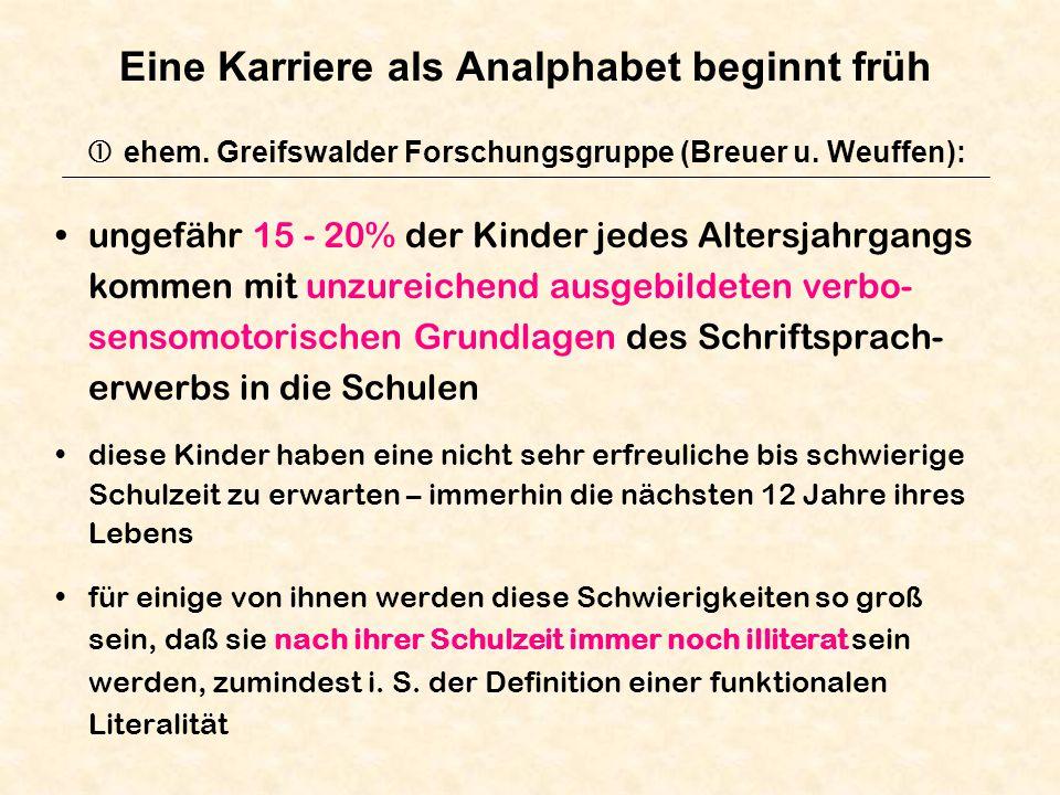 Eine Karriere als Analphabet beginnt früh ehem. Greifswalder Forschungsgruppe (Breuer u. Weuffen): ungefähr 15 - 20% der Kinder jedes Altersjahrgangs