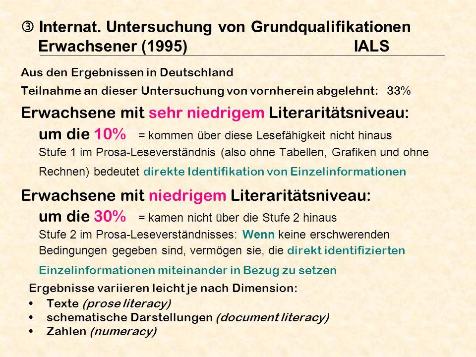 Internat. Untersuchung von Grundqualifikationen Erwachsener (1995)IALS Aus den Ergebnissen in Deutschland Teilnahme an dieser Untersuchung von vornher
