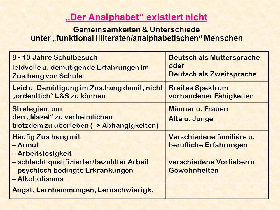 Der Analphabet existiert nicht Gemeinsamkeiten & Unterschiede unter funktional illiteraten/analphabetischen Menschen 8 - 10 Jahre Schulbesuch leidvoll
