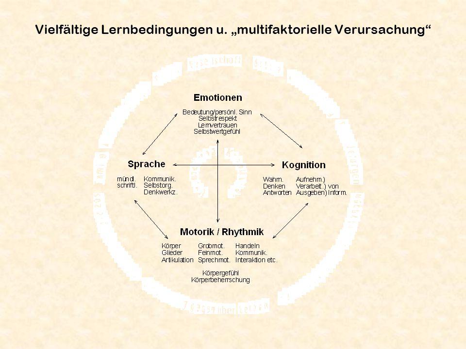 Vielfältige Lernbedingungen u. multifaktorielle Verursachung