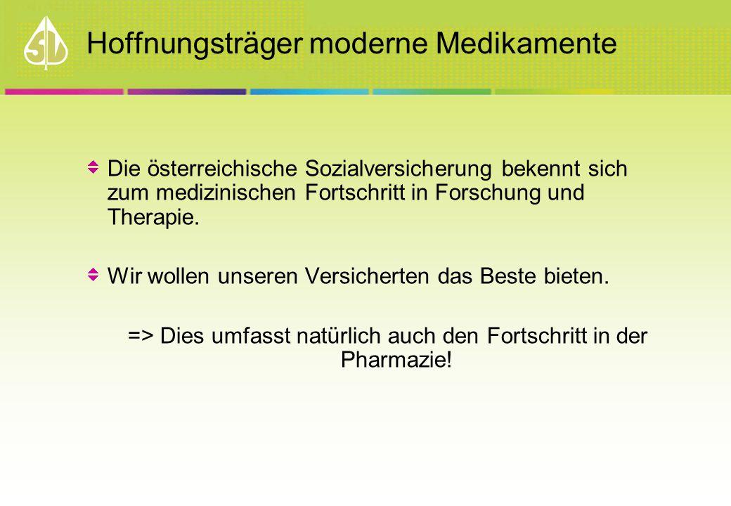 Hoffnungsträger moderne Medikamente Die österreichische Sozialversicherung bekennt sich zum medizinischen Fortschritt in Forschung und Therapie.