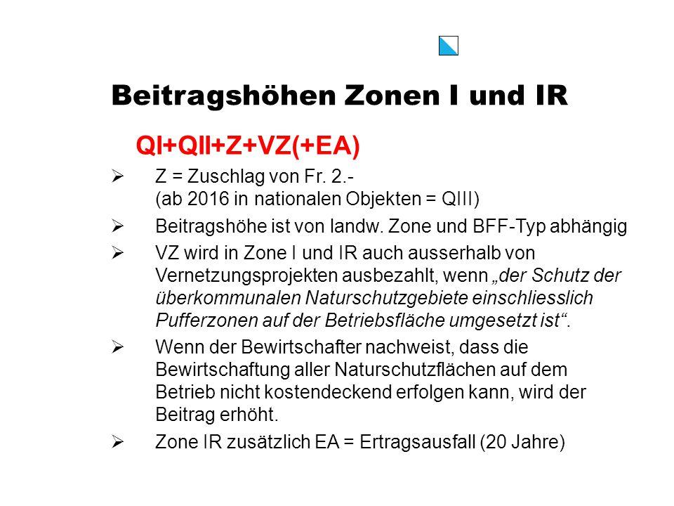 Beitragshöhen Zonen I und IR QI+QII+Z+VZ(+EA) Z = Zuschlag von Fr.