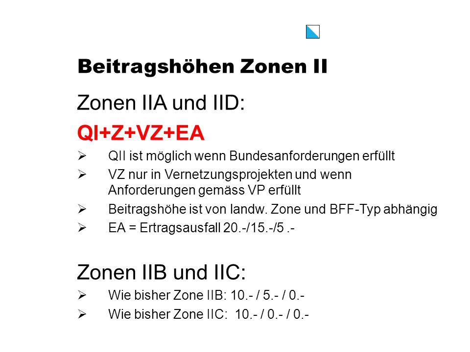 Beitragshöhen Zonen II Zonen IIA und IID: QI+Z+VZ+EA QII ist möglich wenn Bundesanforderungen erfüllt VZ nur in Vernetzungsprojekten und wenn Anforderungen gemäss VP erfüllt Beitragshöhe ist von landw.