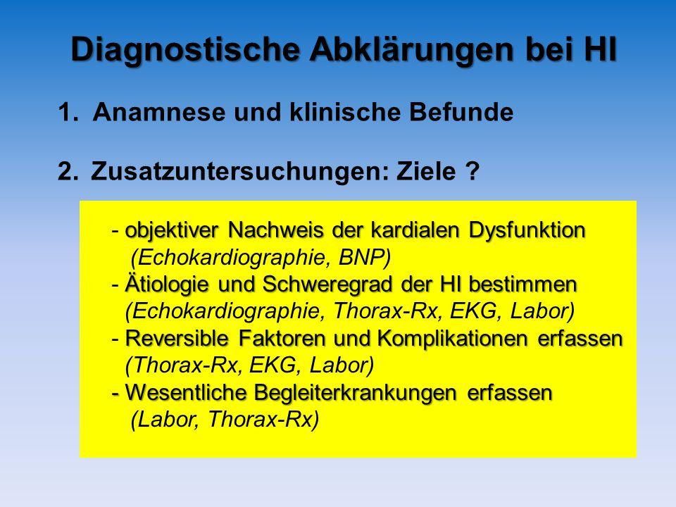 1. Anamnese und klinische Befunde 2.Zusatzuntersuchungen: Ziele ? Diagnostische Abklärungen bei HI objektiver Nachweis der kardialen Dysfunktion - obj