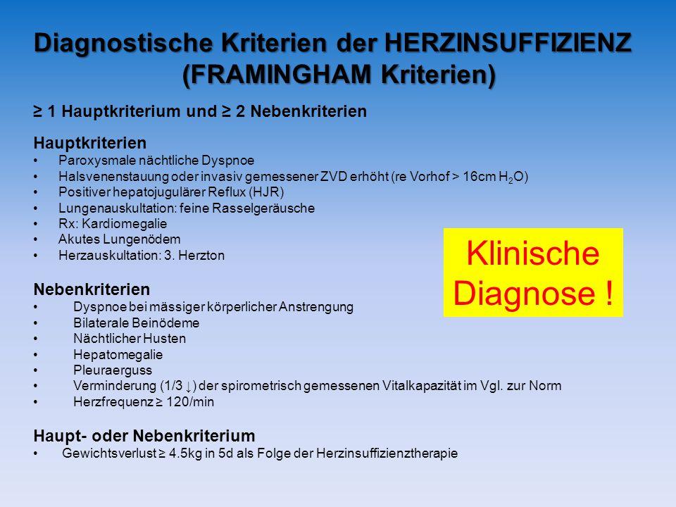 Diagnostische Kriterien der HERZINSUFFIZIENZ (FRAMINGHAM Kriterien) 1 Hauptkriterium und 2 Nebenkriterien Hauptkriterien Paroxysmale nächtliche Dyspnoe Halsvenenstauung oder invasiv gemessener ZVD erhöht (re Vorhof > 16cm H 2 O) Positiver hepatojugulärer Reflux (HJR) Lungenauskultation: feine Rasselgeräusche Rx: Kardiomegalie Akutes Lungenödem Herzauskultation: 3.