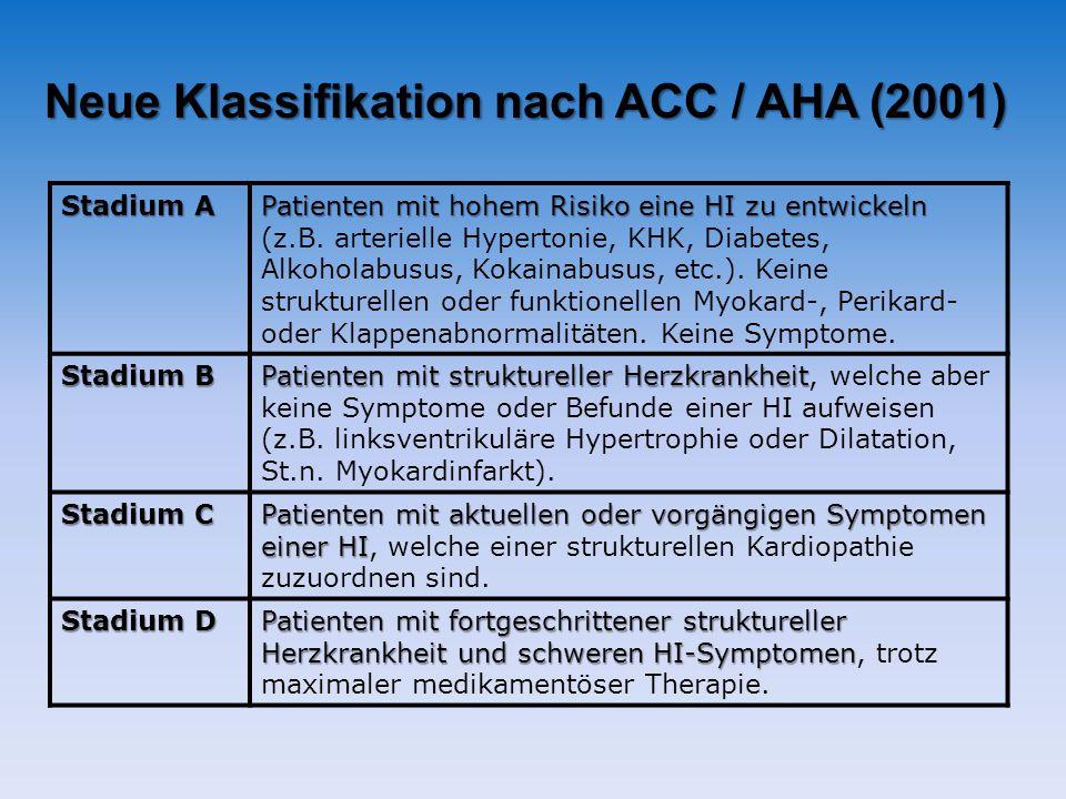 Neue Klassifikation nach ACC / AHA (2001) Stadium A Patienten mit hohem Risiko eine HI zu entwickeln Patienten mit hohem Risiko eine HI zu entwickeln (z.B.