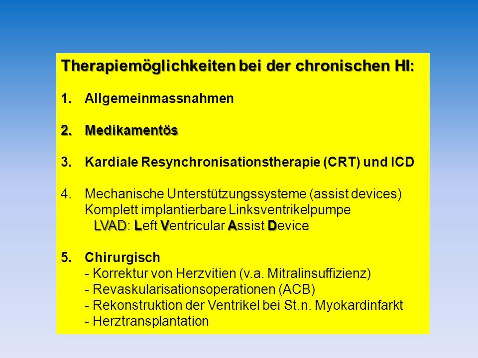 Therapiemöglichkeiten bei der chronischen HI: 1.Allgemeinmassnahmen 2.Medikamentös 3.Kardiale Resynchronisationstherapie (CRT) und ICD 4.Mechanische Unterstützungssysteme (assist devices) Komplett implantierbare Linksventrikelpumpe LVADLVAD LVAD: Left Ventricular Assist Device 5.Chirurgisch - Korrektur von Herzvitien (v.a.