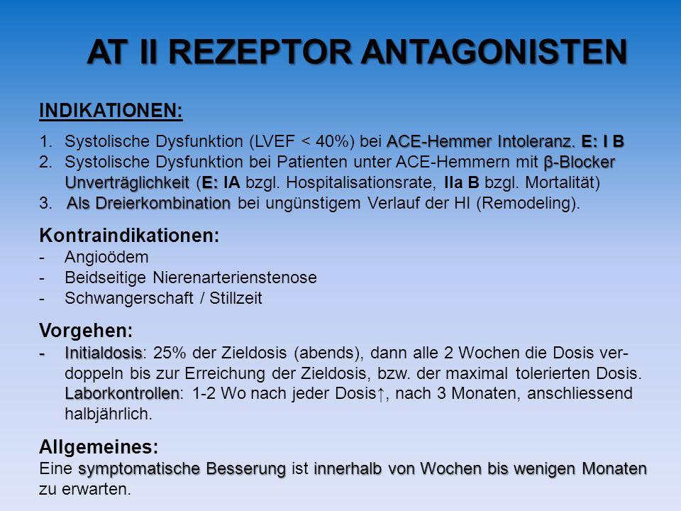 INDIKATIONEN: ACE-Hemmer Intoleranz. E: I B 1.Systolische Dysfunktion (LVEF < 40%) bei ACE-Hemmer Intoleranz. E: I B β-Blocker 2.Systolische Dysfunkti