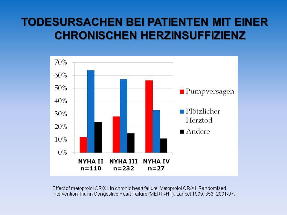 TODESURSACHEN BEI PATIENTEN MIT EINER CHRONISCHEN HERZINSUFFIZIENZ Effect of metoprolol CR/XL in chronic heart failure: Metoprolol CR/XL Randomised Intervention Trial in Congestive Heart Failure (MERIT-HF).