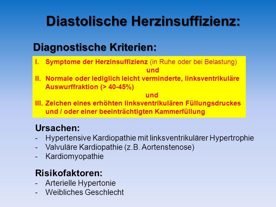 Diastolische Herzinsuffizienz: I.Symptome der Herzinsuffizienz (in Ruhe oder bei Belastung) und II.Normale oder lediglich leicht verminderte, linksventrikuläre Auswurffraktion (> 40-45%) und III.