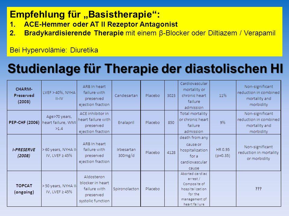 Studienlage für Therapie der diastolischen HI Empfehlung für Basistherapie: 1.ACE-Hemmer oder AT II Rezeptor Antagonist 2.Bradykardisierende Therapie mit einem β-Blocker oder Diltiazem / Verapamil Bei Hypervolämie: Diuretika