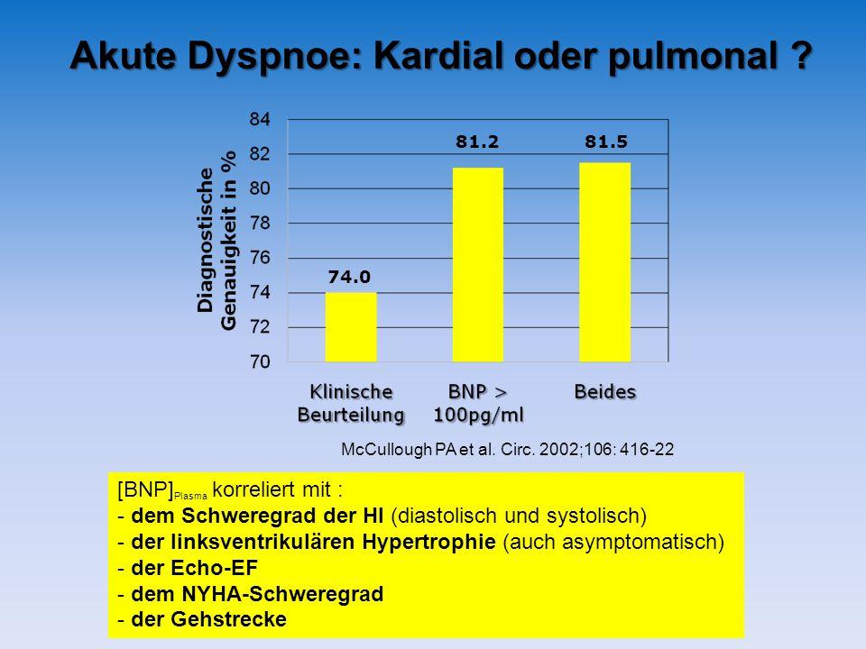 74.0 81.281.5 McCullough PA et al. Circ. 2002;106: 416-22 [BNP] Plasma korreliert mit : - dem Schweregrad der HI (diastolisch und systolisch) - der li