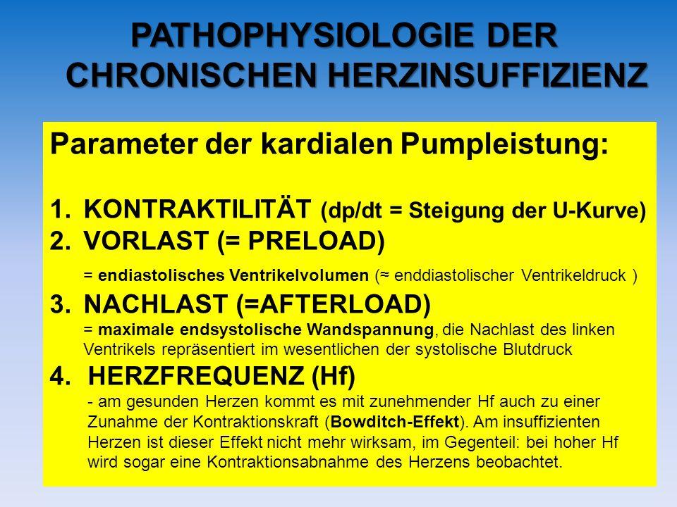 LITERATUR: Heart failure 1.) Krum H, Abraham W, Heart failure.