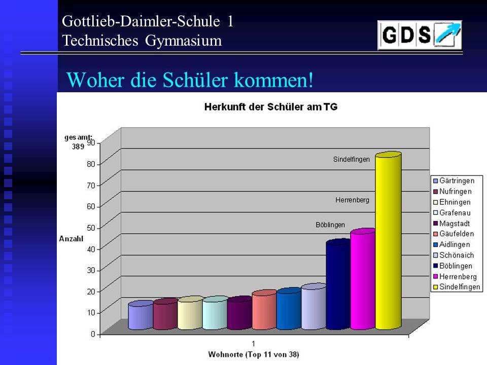 Technisches Gymnasium Gottlieb-Daimler-Schule 1 Technisches Gymnasium