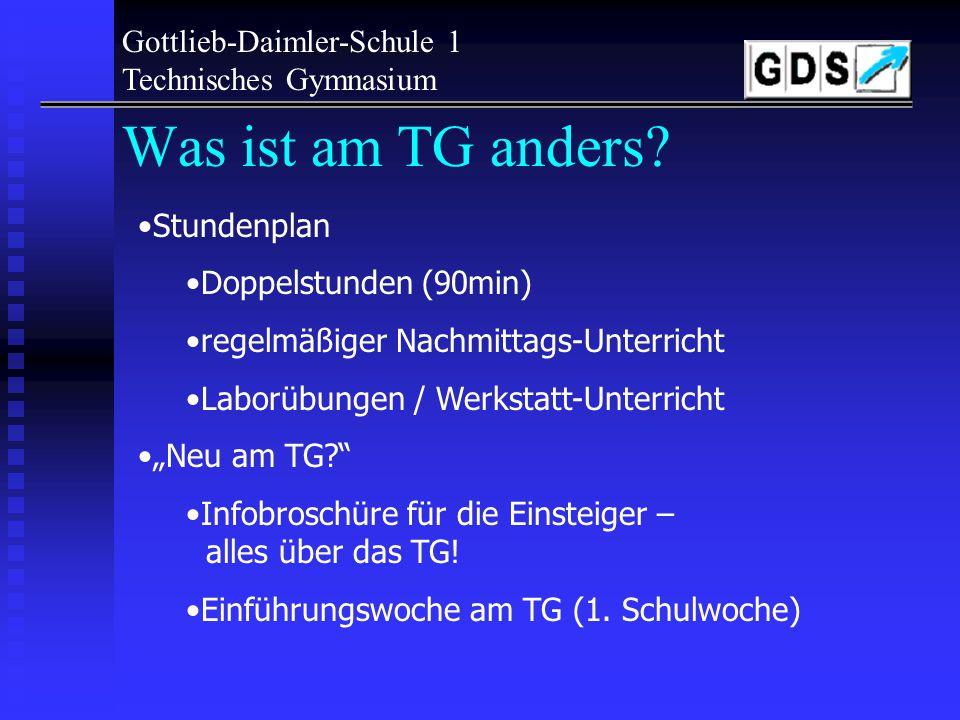 Gottlieb-Daimler-Schule 1 Technisches Gymnasium Bewerberzahlen 2005: Bewerber – 317 (GMT=157/IT=101/T=59) Aufnahmen – 117(!) (GMT=57/IT=29/T=29 4 Klassen) 2004: Bewerber – 341 (GMT=159/IT=124/T=58) Aufnahmen – 153 (GMT=63/IT=58/T=31 5 Klassen) 2003: Bewerber – 280(GMT=138/IT=90/T=42) Aufnahmen – 144 (GMT=60/IT=57/T=27 5 Klassen) Die Mindestschnitte lagen zwischen 2,6 für Realschüler für GMT bis zu 3,6 für Gymnasiasten in IT und Technik.