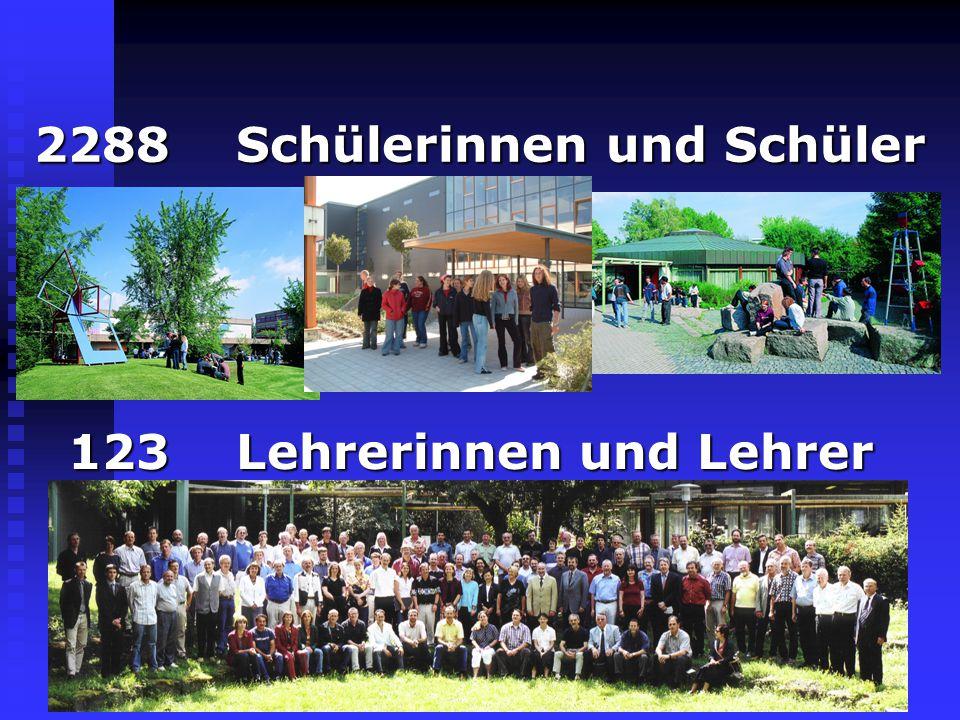 Gottlieb-Daimler-Schule 1 Technisches Gymnasium Die! Schule Gottlieb-Daimler-Schule 1 – Technisches Schulzentrum TG Aul a Cafeteria Verwaltung