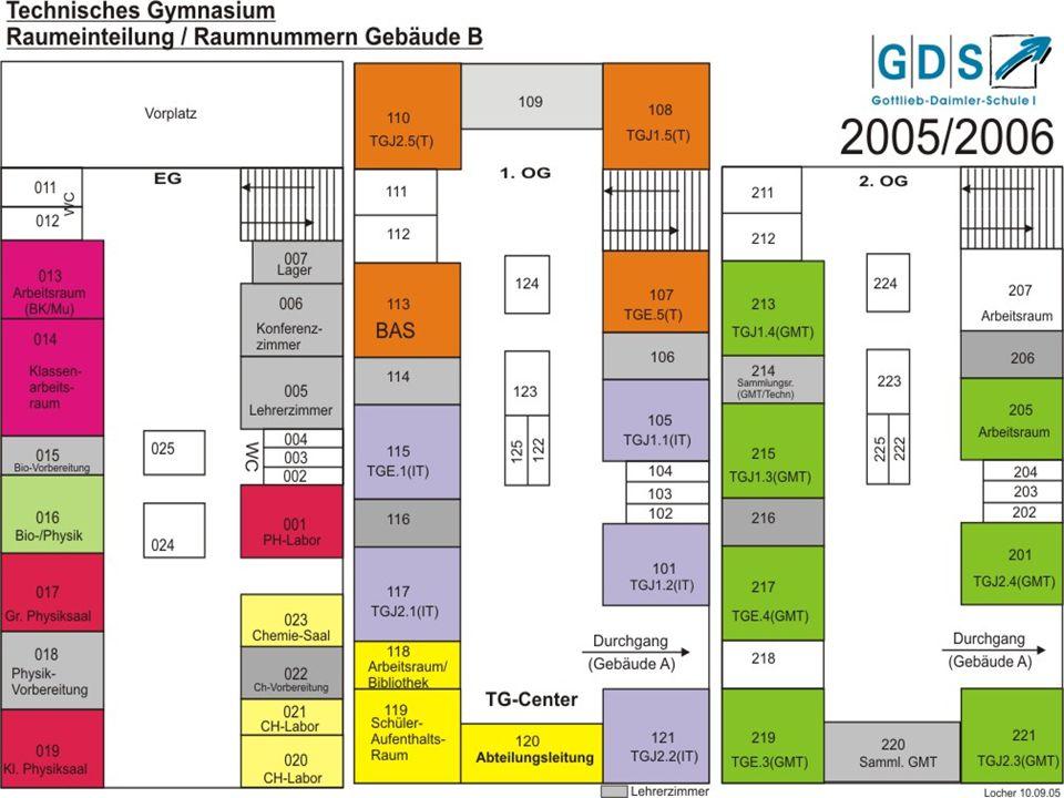 Gottlieb-Daimler-Schule 1 Technisches Gymnasium Unterrichtswochen
