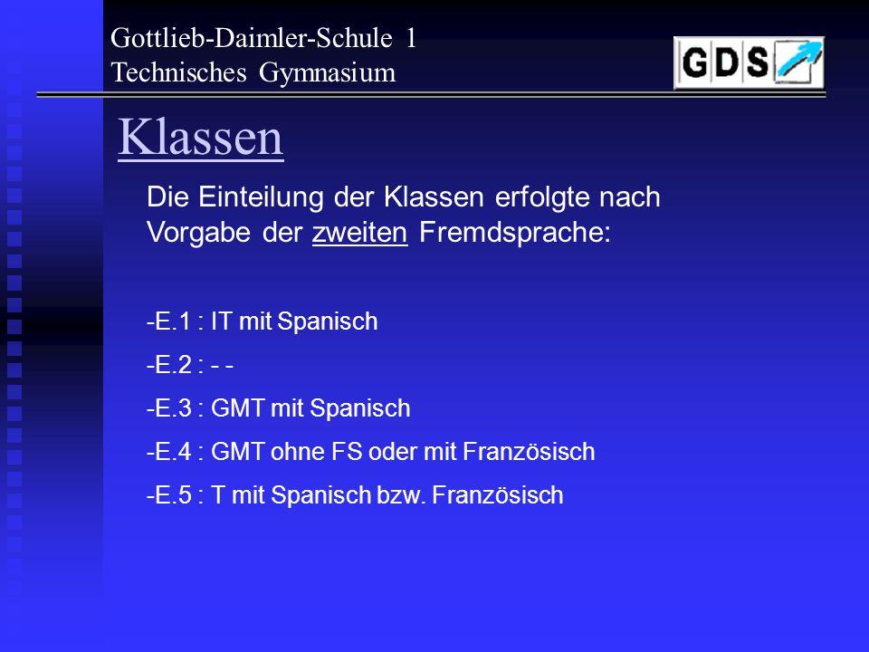 Gottlieb-Daimler-Schule 1 Technisches Gymnasium Raumpläne