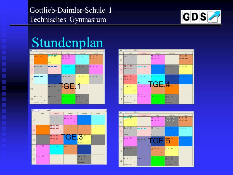 Gottlieb-Daimler-Schule 1 Technisches Gymnasium Klassen TGE.1TGE.3TGE.4TGE.5 Frau Odendahl (D) Herr Schieferdecker (IT / CT) Herr Hidding (E/ETH) Herr Hofmann (GMT/CT) Frau Grunenb.- Hassanein (PH/MATH) Herr Löchner (GMT) Herr Schenk (D/GGK) Herr Warth (E/D/SB) B115B219B217B105