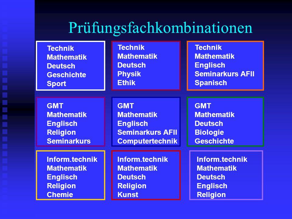 Aufgabenfelder AF I AF II AF III sprachlich/literarisch/ künstlerisch gesellschafts- wissenschaftlich mathematisch/ naturwissenschaft- lich/technisch