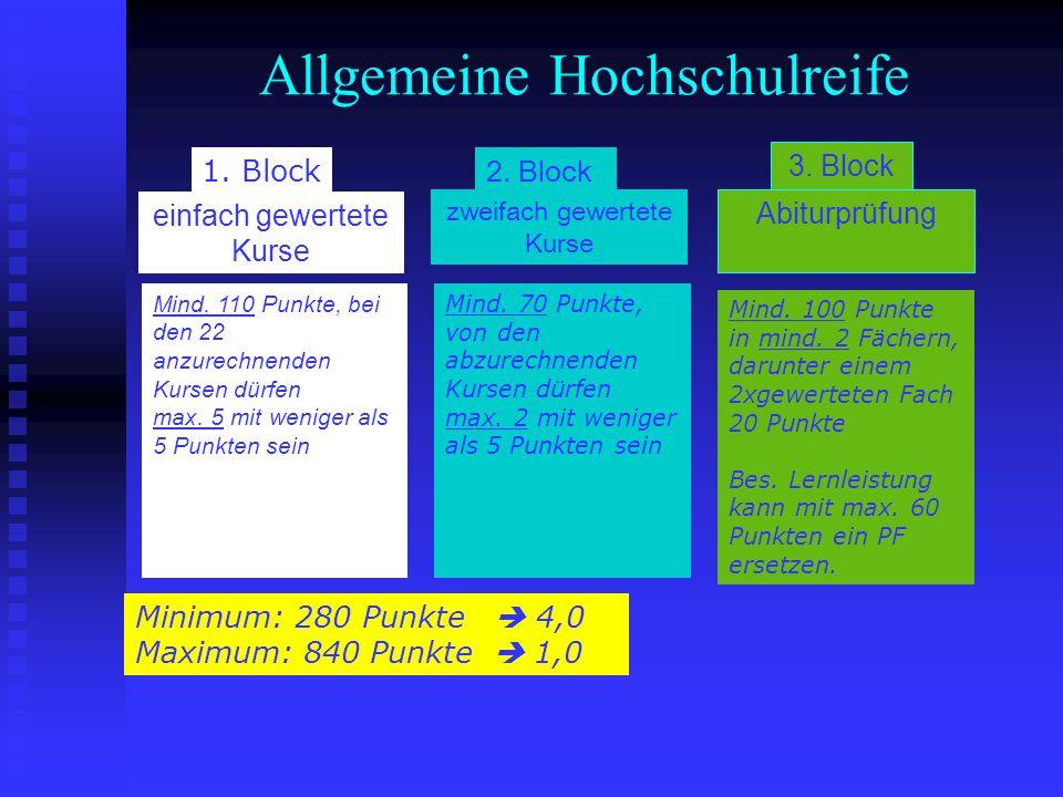 Prüfungsfachkombinationen Technik Mathematik Deutsch Geschichte Sport Technik Mathematik Deutsch Physik Ethik GMT Mathematik Englisch Seminarkurs AFII
