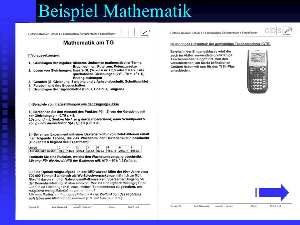 Beispiele für Abiturprüfungen (Block III) FachPrüfungJ2.2 Gesamt (Prüfung*3+J2.2) Technik55 20 Mathematik55 20 Deutsch55 20 Religion oder Ethik 55 20