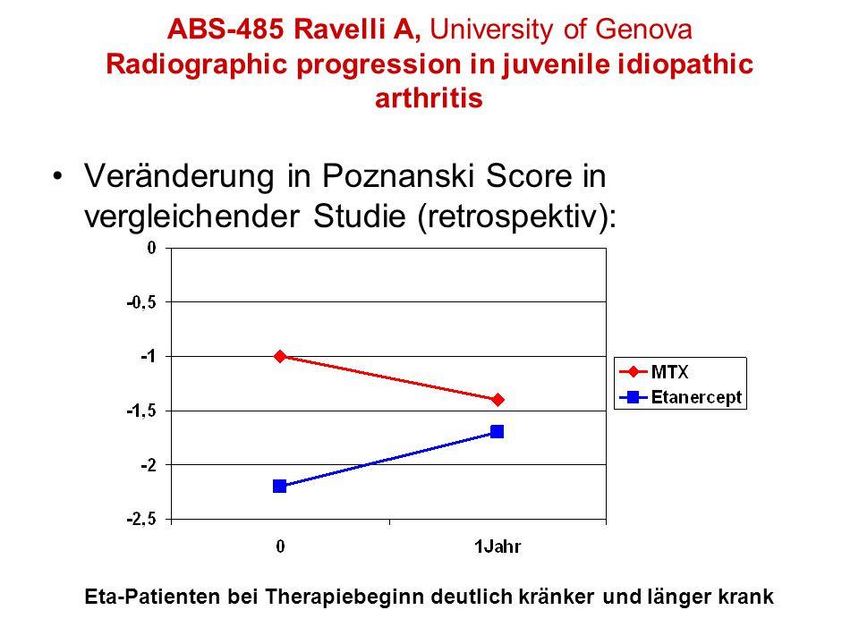 ABS-485 Ravelli A, University of Genova Radiographic progression in juvenile idiopathic arthritis Veränderung in Poznanski Score in vergleichender Studie (retrospektiv): Eta-Patienten bei Therapiebeginn deutlich kränker und länger krank