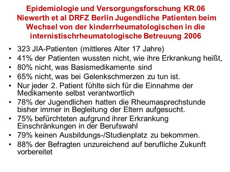 Epidemiologie und Versorgungsforschung KR.06 Niewerth et al DRFZ Berlin Jugendliche Patienten beim Wechsel von der kinderrheumatologischen in die internistischrheumatologische Betreuung 2006 323 JIA-Patienten (mittleres Alter 17 Jahre) 41% der Patienten wussten nicht, wie ihre Erkrankung heißt, 80% nicht, was Basismedikamente sind 65% nicht, was bei Gelenkschmerzen zu tun ist.