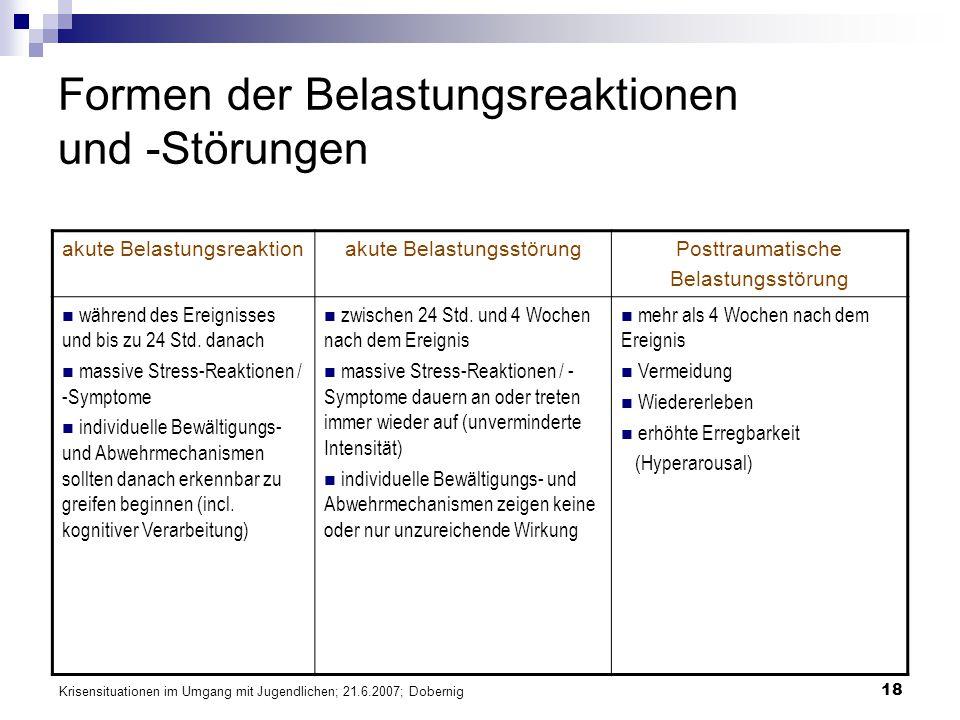 Krisensituationen im Umgang mit Jugendlichen; 21.6.2007; Dobernig 18 Formen der Belastungsreaktionen und -Störungen akute Belastungsreaktionakute Bela