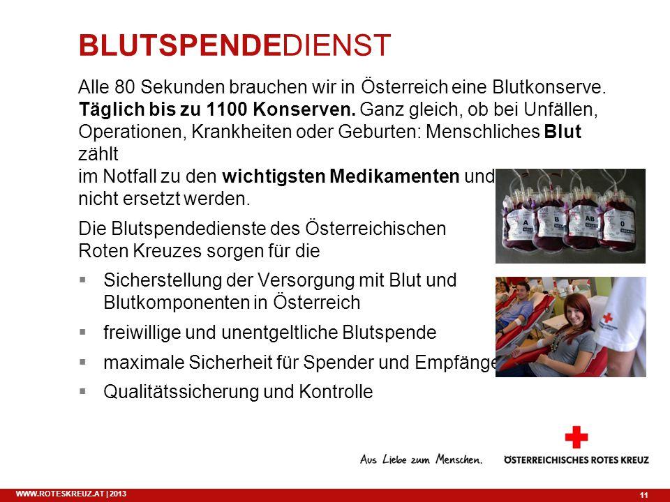11 WWW.ROTESKREUZ.AT | 2013 BLUTSPENDEDIENST Alle 80 Sekunden brauchen wir in Österreich eine Blutkonserve. Täglich bis zu 1100 Konserven. Ganz gleich