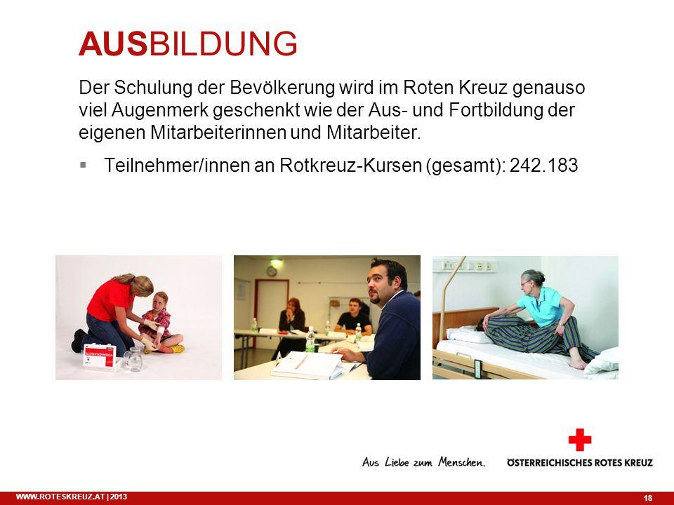 18 WWW.ROTESKREUZ.AT | 2013 AUSBILDUNG Der Schulung der Bevölkerung wird im Roten Kreuz genauso viel Augenmerk geschenkt wie der Aus- und Fortbildung
