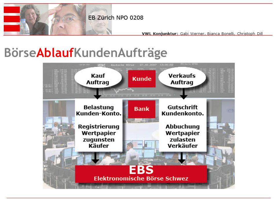 VWL Konjunktur: Gabi Werner, Bianca Bonelli, Christoph Dill BörseAblaufKundenAufträge
