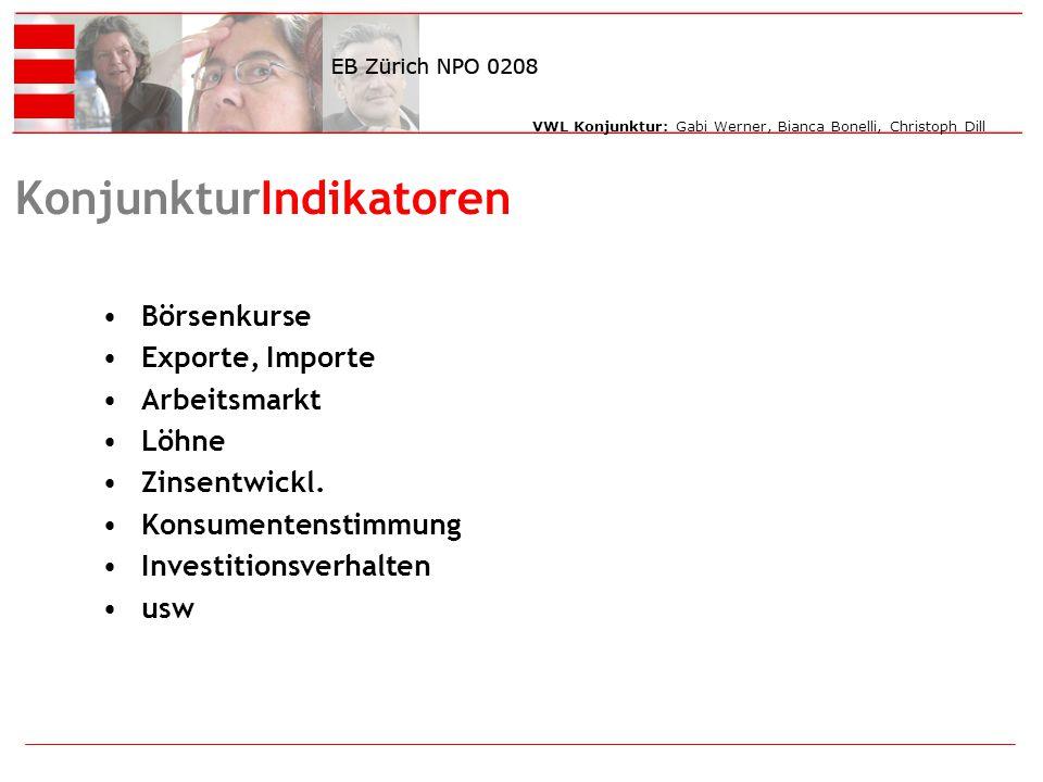 VWL Konjunktur: Gabi Werner, Bianca Bonelli, Christoph Dill KonjunkturIndikatoren Börsenkurse Exporte, Importe Arbeitsmarkt Löhne Zinsentwickl.