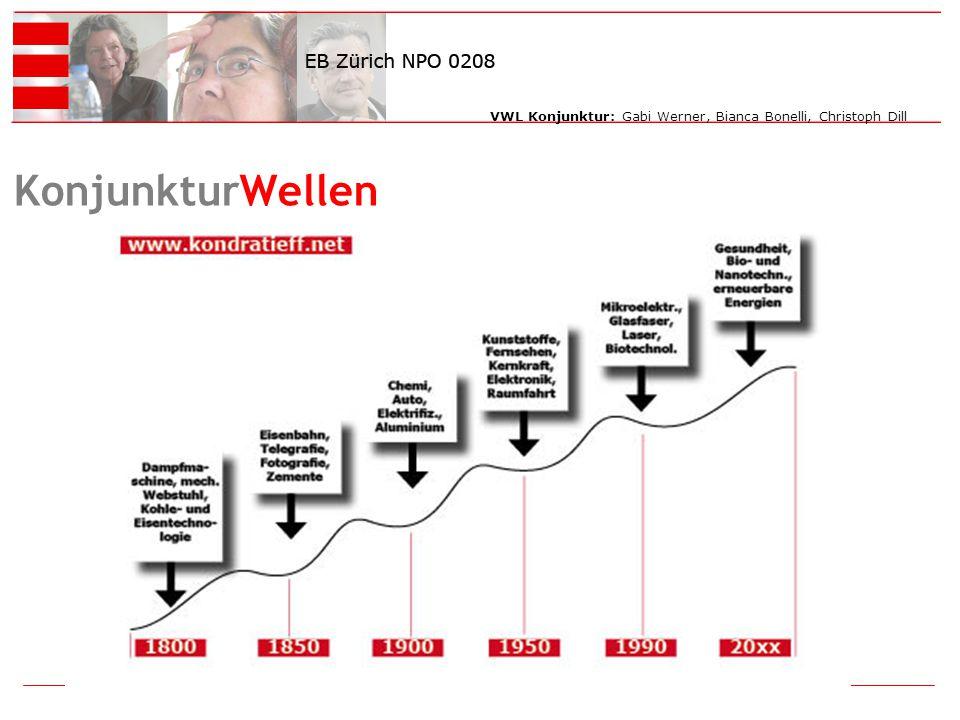 VWL Konjunktur: Gabi Werner, Bianca Bonelli, Christoph Dill KonjunkturWellen