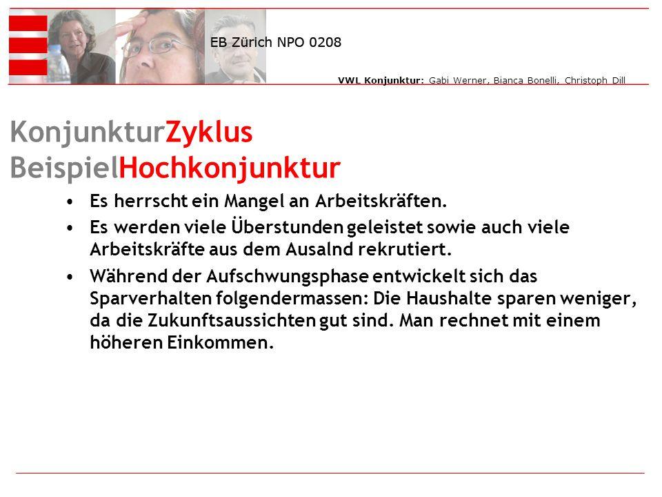 VWL Konjunktur: Gabi Werner, Bianca Bonelli, Christoph Dill KonjunkturZyklus BeispielHochkonjunktur Es herrscht ein Mangel an Arbeitskräften.