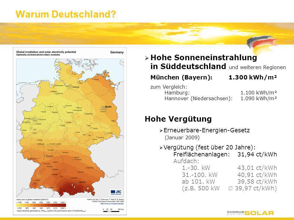 Warum Deutschland? Hohe Sonneneinstrahlung in Süddeutschland und weiteren Regionen München (Bayern):1.300 kWh/m² zum Vergleich: Hamburg:1.100 kWh/m² H