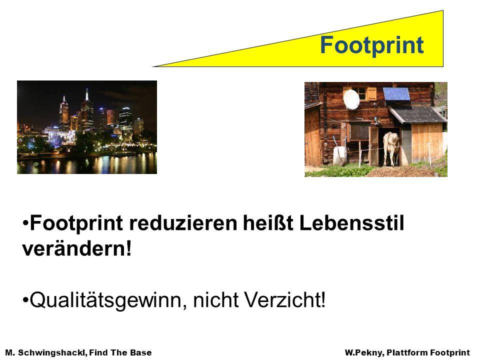 Footprint W.Pekny, Plattform Footprint Footprint reduzieren heißt Lebensstil verändern.