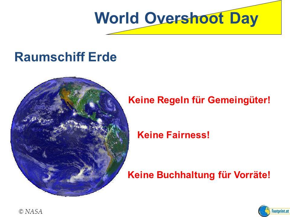 World Overshoot Day Raumschiff Erde © NASA Keine Regeln für Gemeingüter.