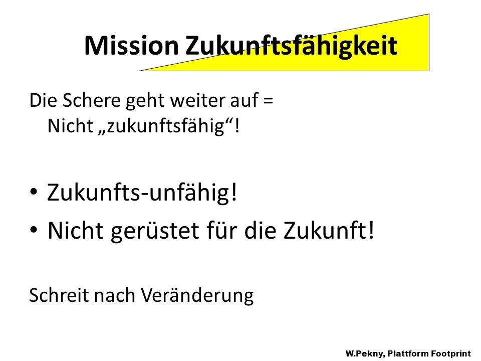 Mission Zukunftsfähigkeit Die Schere geht weiter auf = Nicht zukunftsfähig.