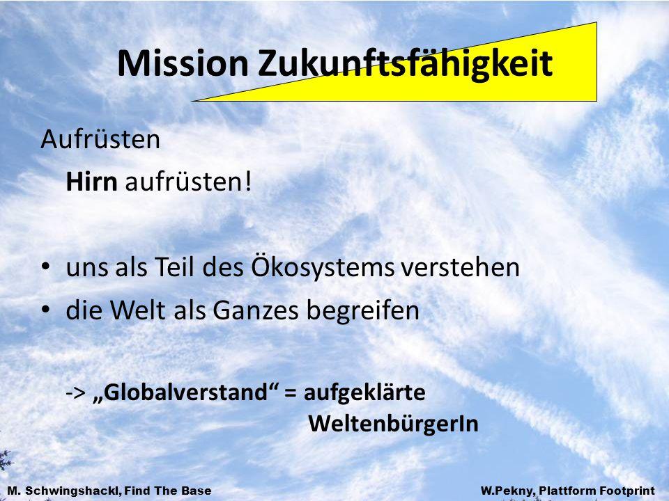 Mission Zukunftsfähigkeit Die Erde ist kein unerschöpflicher Selbstbedienungsladen, sondern ein begrenztes Terrarium.